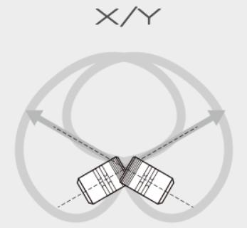 XY方式の集音方式